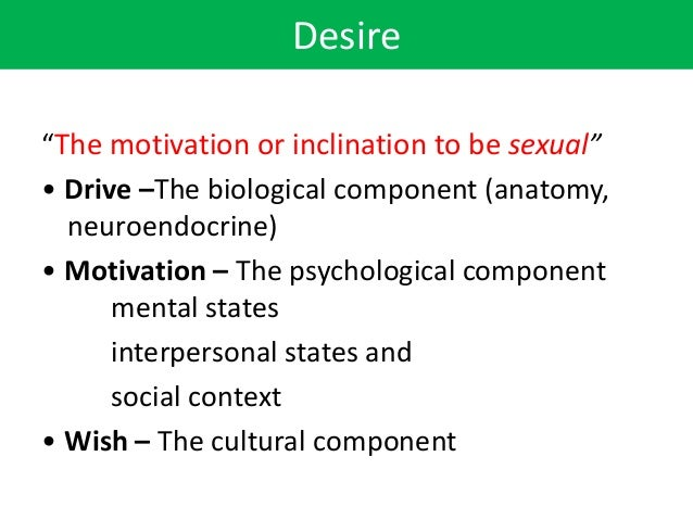Affective cognitive and behavioral components of sexual disorders
