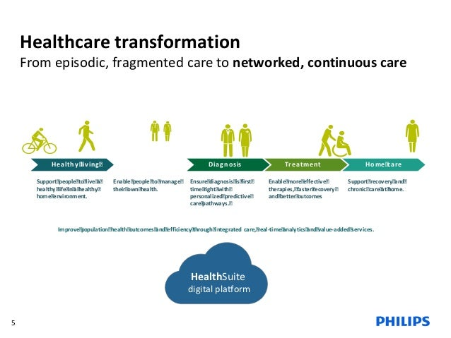 2015 identity summit philips case study new healthcare solutions
