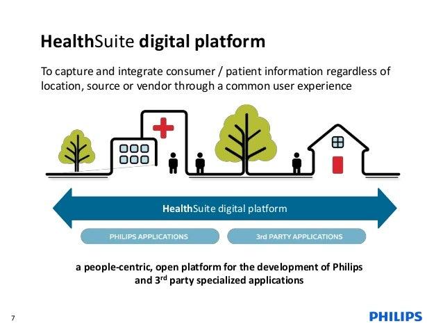 2015 Identity Summit - Philips Case Study: New Healthcare