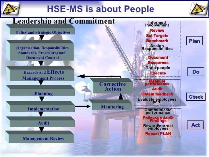 hse plan Hse plan 5 1 foreword this document includes important health, safety and environmental aspects for the project during the project, many different work tasks will be.