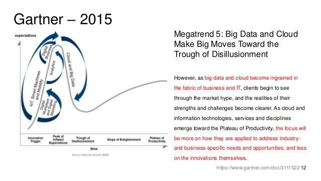 Gartner – 2015 https://www.gartner.com/doc/3111522 12 Megatrend 5: Big Data and Cloud Make Big Moves Toward the Trough of ...