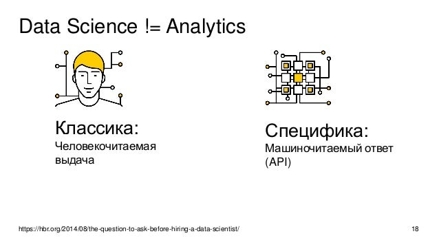 Data Science != Analytics 18https://hbr.org/2014/08/the-question-to-ask-before-hiring-a-data-scientist/ Классика: Человеко...