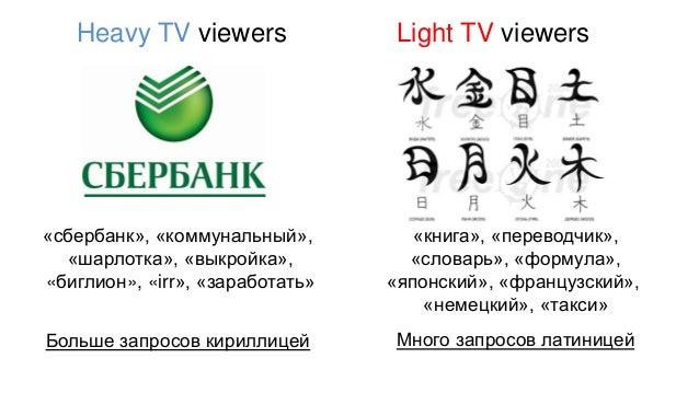 Heavy TV viewers Light TV viewers «тнт», «дом-2», «телепрограмма», «стс» «С++», «wi-fi», «фотошоп», «torrent», «adobe»