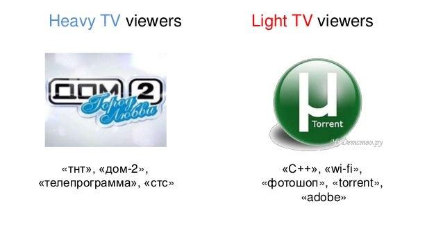 Heavy TV viewers Light TV viewers «спартак», «цска», «пиво» «загранпаспорт», «авиабилет», «виза», «самолет», «аэропорт», «...