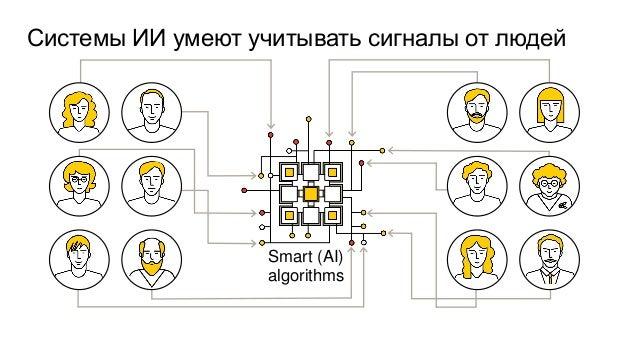 Удержание на сервисе Яндекс.Музыка 37 1 1.5 2 2.5 3 Apr-13 May-13 Jun-13 Jul-13 Aug-13 Sep-13 Oct-13 Nov-13 Dec-13 Jan-14 ...