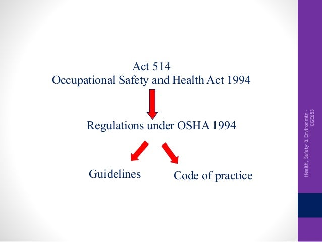 The Occupational Health and Safety Act: FAQs