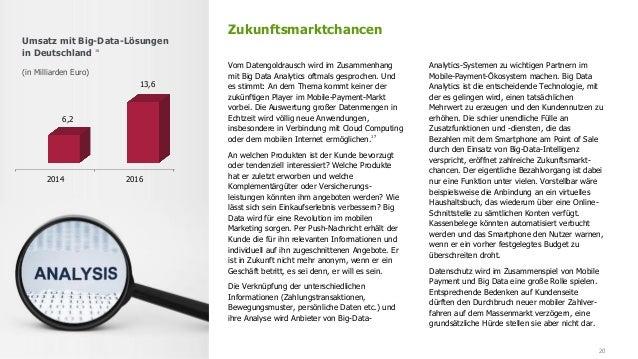 2014 2016 6,2 13,6 Umsatz mit Big-Data-Lösungen in Deutschland 16 (in Milliarden Euro) Zukunftsmarktchancen 20 Vom Datengo...