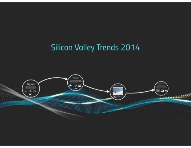 What's Hot in Silicon Valley