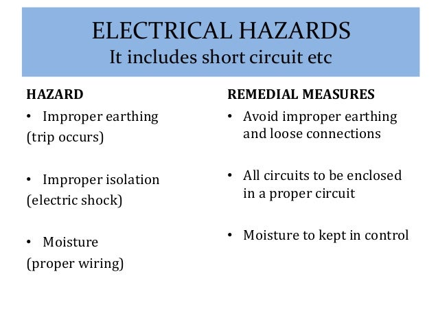 Home Electrical Wiring Short Circuit