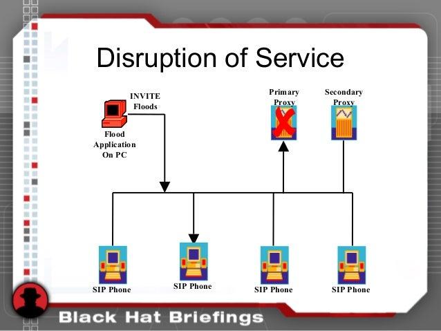 Disruption of Service SIP Phone Flood Application On PC INVITE Floods SIP Phone SIP Phone SIP Phone Primary Proxy Secondar...