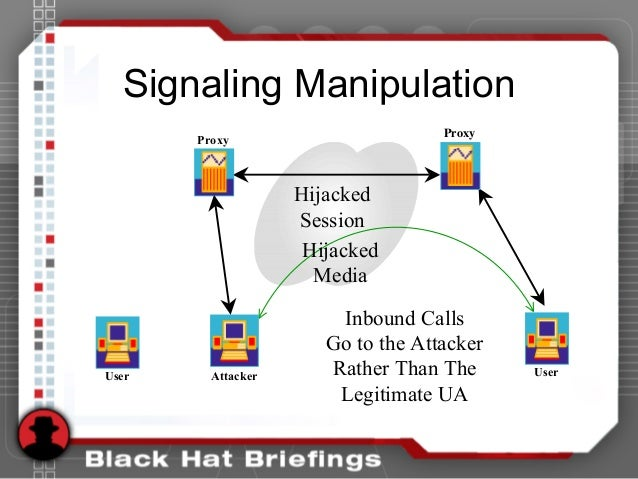 Signaling Manipulation Proxy User Proxy Attacker Hijacked Media Hijacked Session User Inbound Calls Go to the Attacker Rat...