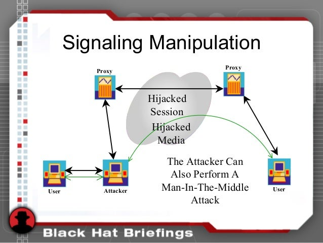 Signaling Manipulation Proxy User Proxy Attacker Hijacked Media Hijacked Session User The Attacker Can Also Perform A Man-...