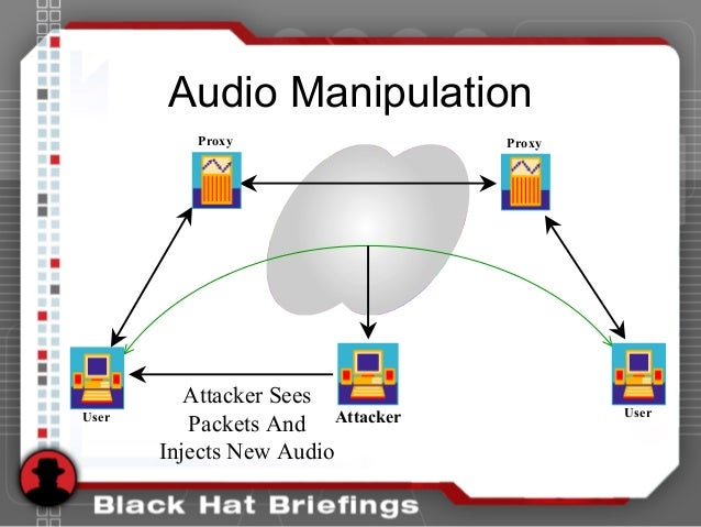 Audio Manipulation Attacker Sees Packets And Injects New Audio Attacker Proxy Proxy User User