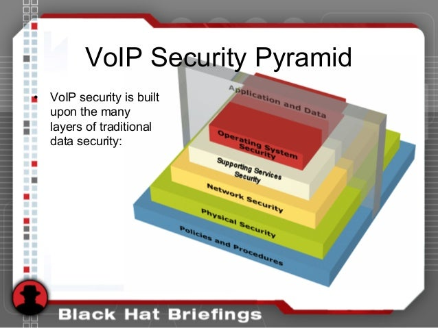 VoIP Security Pyramid • VoIP security is built upon the many layers of traditional data security: