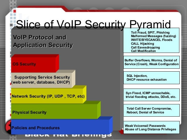 Network Security (IP, UDP , TCP, etc) Physical Security Policies and Procedures OS Security Supporting Service SecuritySup...