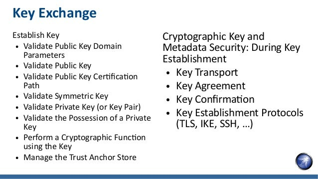 Secure Your Encryption with HSM Slide 10