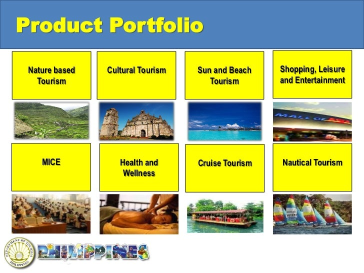 Nature Products Philippines
