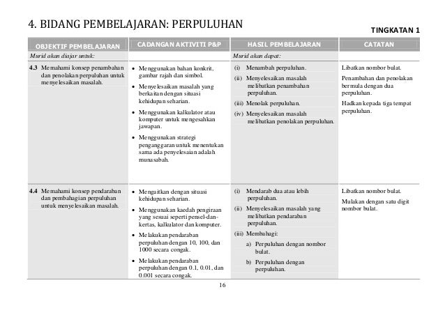 Hsp Matematik Tingkatan 1 2011