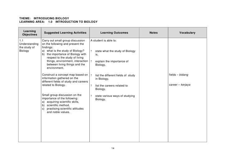 Hsp biology f4 – Introduction to Biology Worksheet