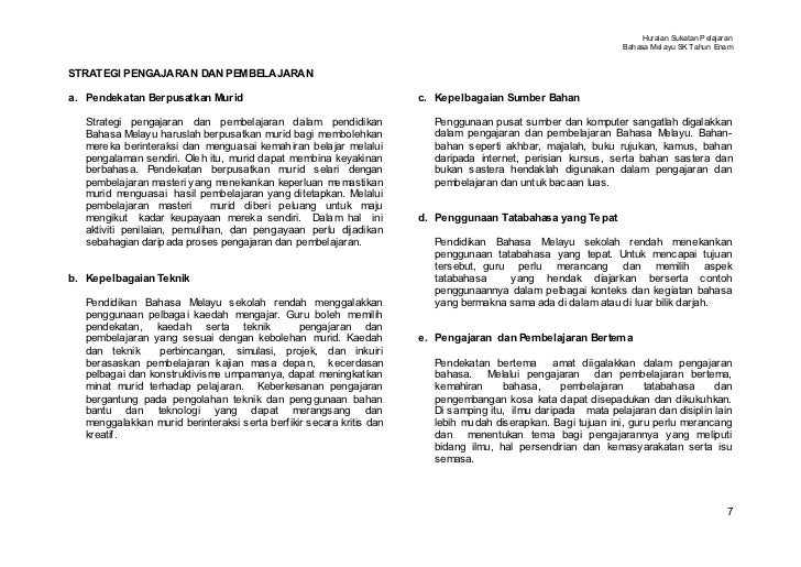 Hsp B.Melayu Tahun 6