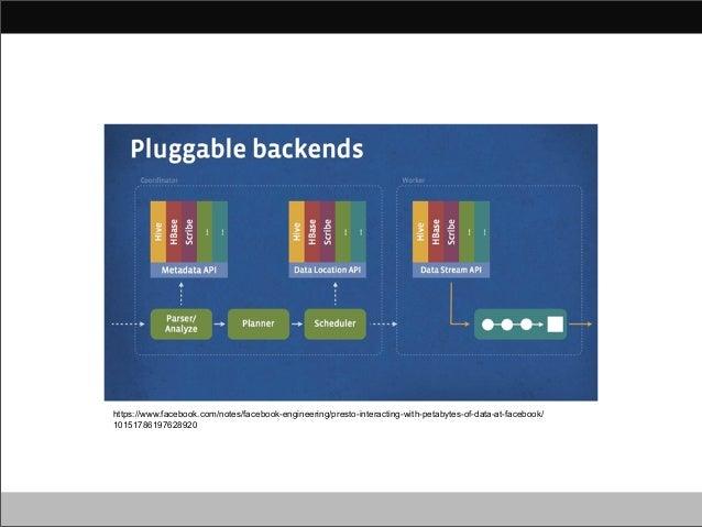 Hadoop Source Code Reading #15 in Japan - Presto Slide 3