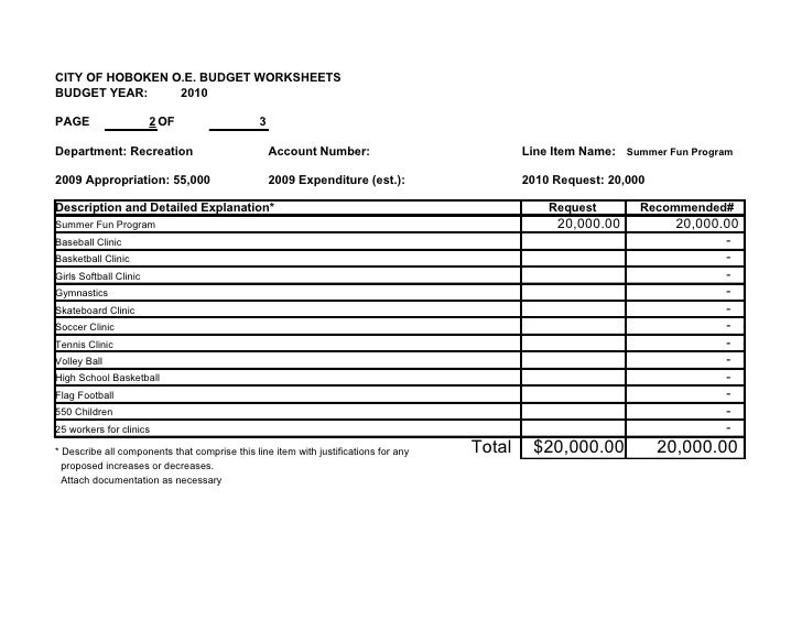 CITY OF HOBOKEN O.E. BUDGET WORKSHEETS BUDGET YEAR:     2010  PAGE                    2 OF                   3  Department...