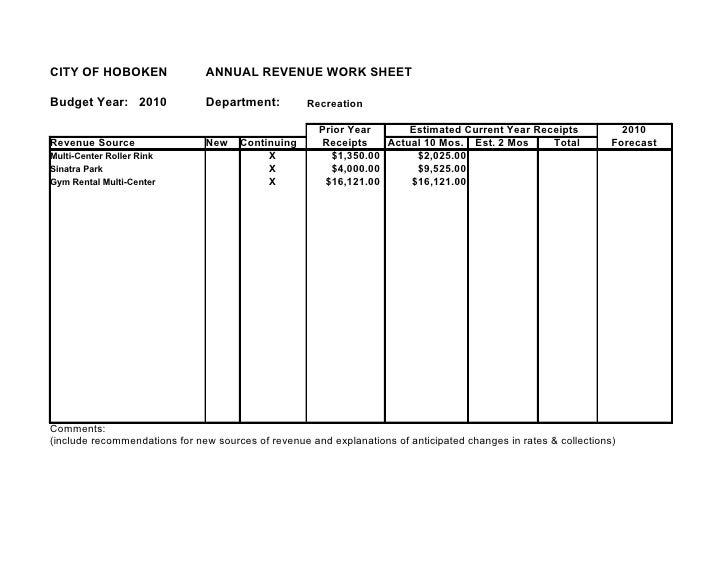 CITY OF HOBOKEN                ANNUAL REVENUE WORK SHEET  Budget Year: 2010              Department:          Recreation  ...