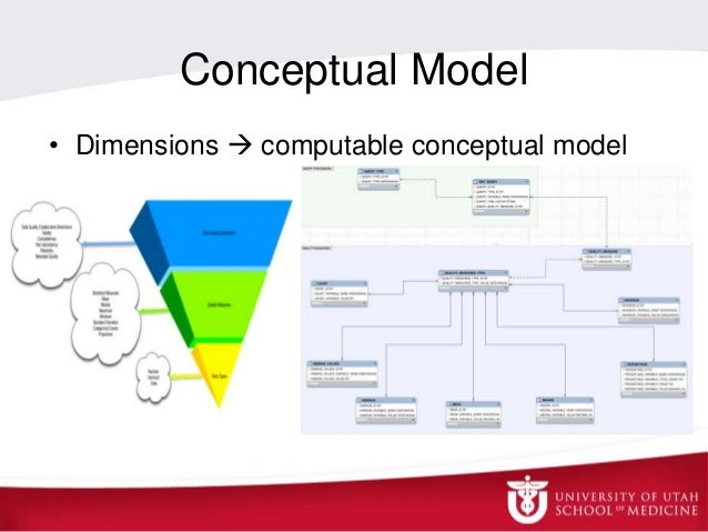 conceptual model of the study Establishing a conceptual model of community-based research through contrasting case studies by barri e tinkler btinkler@towsonedu august 2004 table of contents list of tables list.