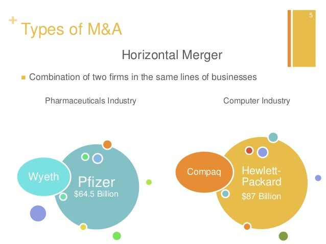 the merger of hewlett packard and compaq a strategy and valuation References: the merger of hewlett-packard and compaq (a): strategy and valuation, uva-f-1450, revnov19,2009  the hewlett-packard and compaq merger list of topics .
