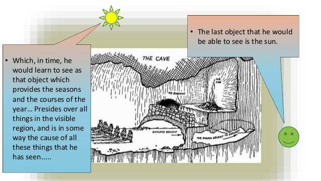 An analysis of the symbol of the sun in the myth of the cave by plato