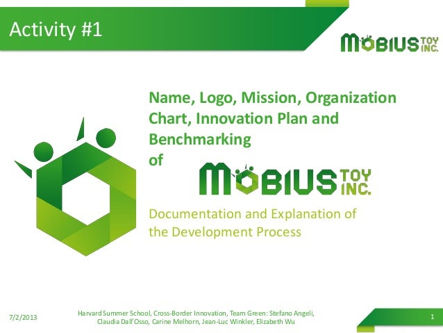 Name, Logo, Mission, Organization Chart, Innovation Plan and Benchmarking of Documentation and Explanation of the Developm...