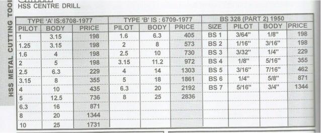 center drill chart in mm: Hss pst drill addison