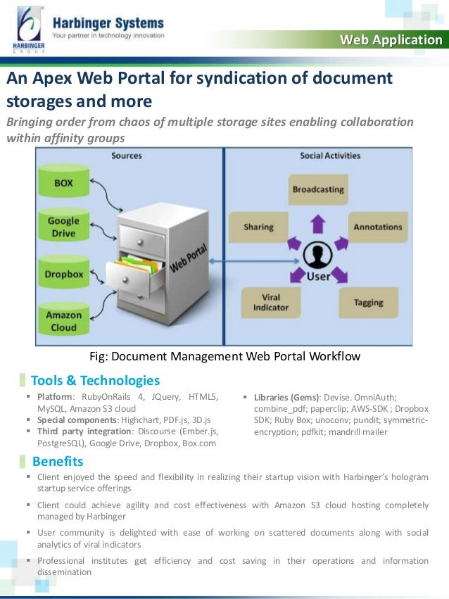 An apex web portal for syndication of document storages and more Slide 2