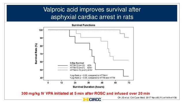 Cardiac Arrest, Valproic Acid & My K12 Journey by Cindy H