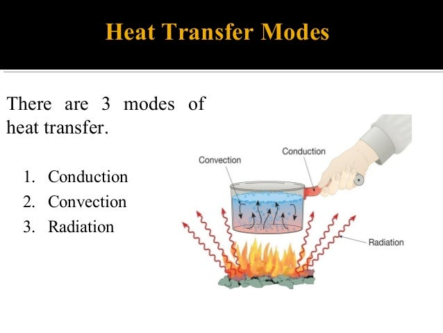 effect of heat transfer How surface area affects heat transfer plan i will measure out 300ml of water heated up to 80c, into a beaker, and dip a sphere of plasticine into the water.