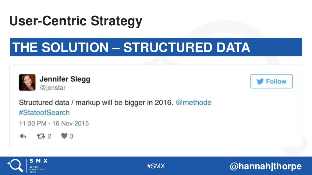 #SMX @hannahjthorpe THE SOLUTION – STRUCTURED DATA User-Centric Strategy