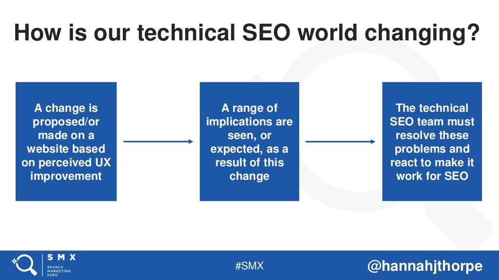 #SMX @hannahjthorpe How is our technical SEO world changing? A change is proposed/or made on a website based on perceived ...