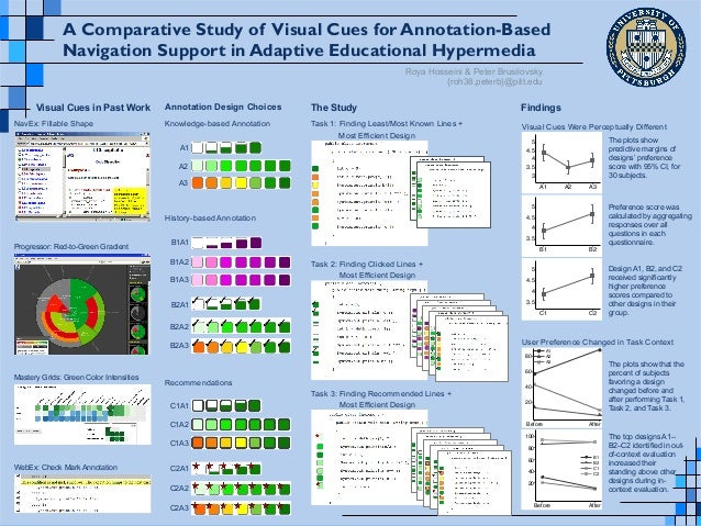 A Comparative Study of Visual Cues for Annotation-Based Navigation Support in Adaptive Educational Hypermedia Roya Hossein...