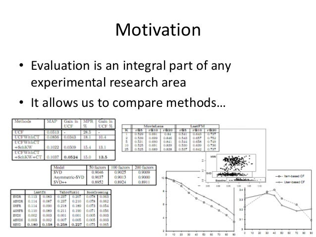 Motivation  •Evaluation is an integral part of any experimental research area  •It allows us to compare methods…  •… and d...