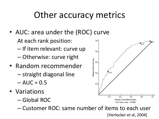 Other accuracy metrics  •NDPM: normalized distance-based performance measure  •It compares two weakly ordered rankings  –c...
