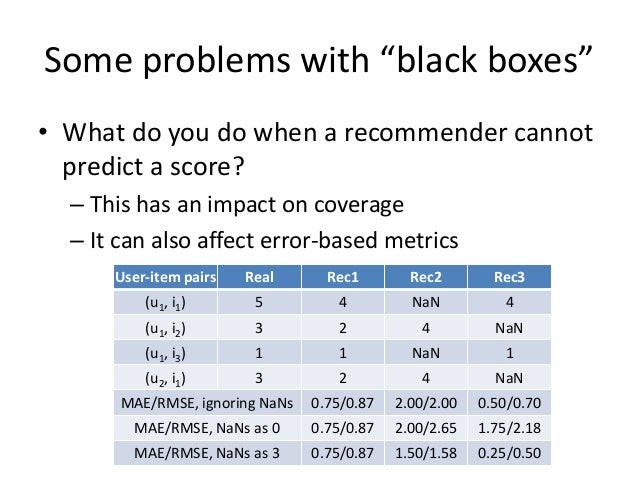 """Some problems with """"black boxes""""  •NDCG has at least two discounting functions  –Which one are you using: linear or expone..."""