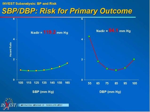 ¿Cuál es el objetivo de tensión arterial? Evidencia a favor de control intensivo? Slide 3