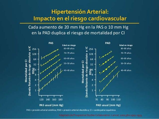 imagenes de hipertensión arterial experiencia