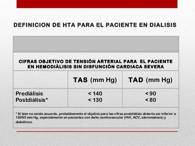 Hipertensión Arterial en Diálisis