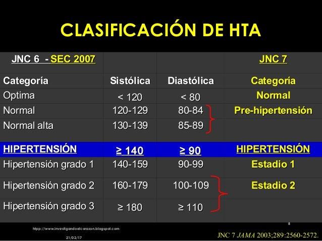HTA - Manejo 2017 - FFM