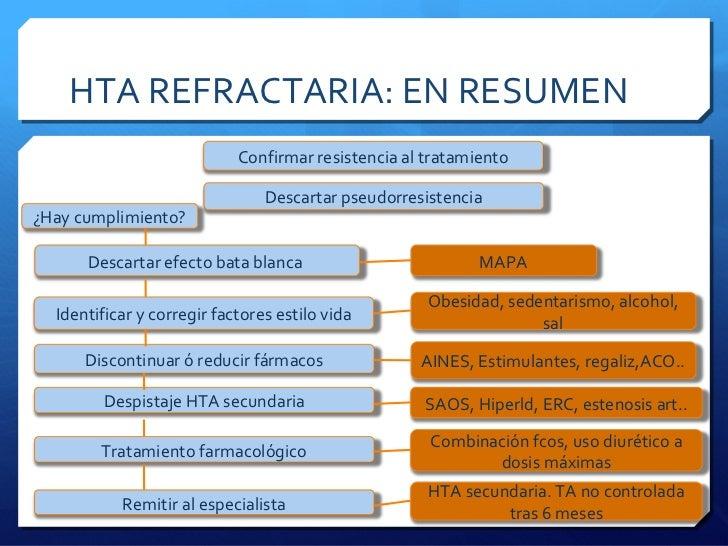 Hipertensi n refractaria for Manejo de viveros pdf