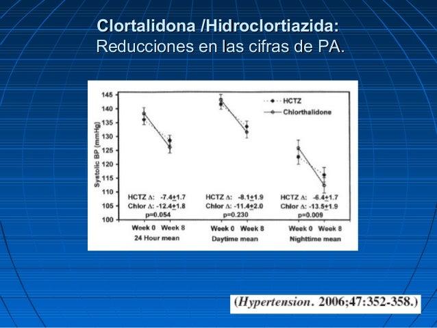 Tratamiento farmacológico de la hipertensión arterial con..