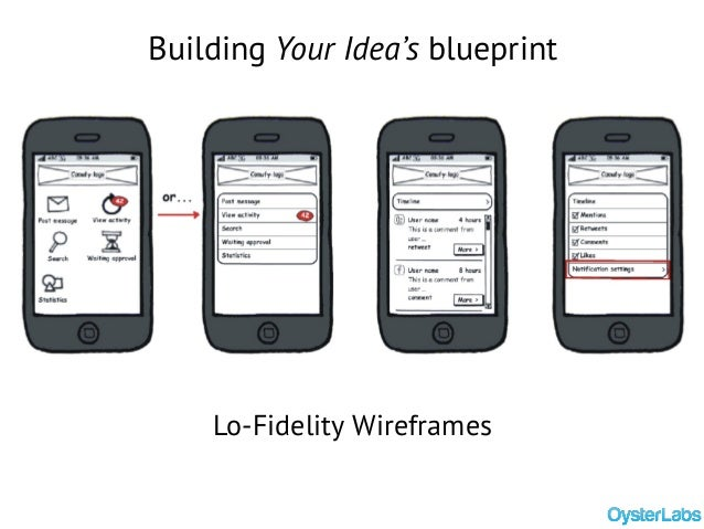 How to build a mobile app from ideation to launch building your ideas blueprint lo fidelity wireframes malvernweather Choice Image