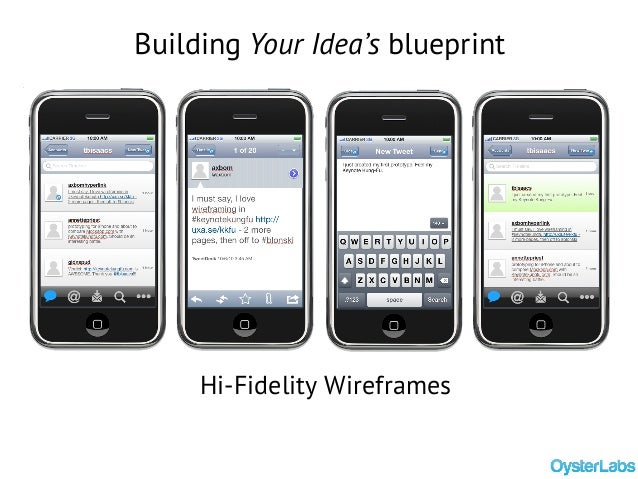 How to build a mobile app from ideation to launch hi fidelity wireframes building your ideas blueprint malvernweather Choice Image