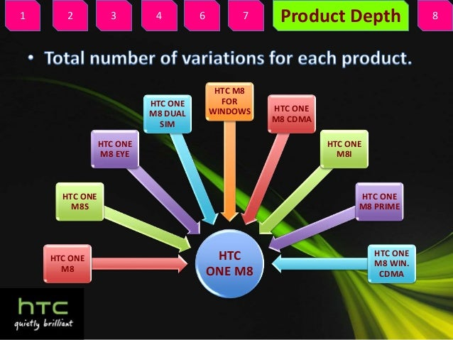 marketing mix of htc These 23 marketing questions send products through the roof these 23 marketing questions send products through the  if you knew the answers to these marketing.